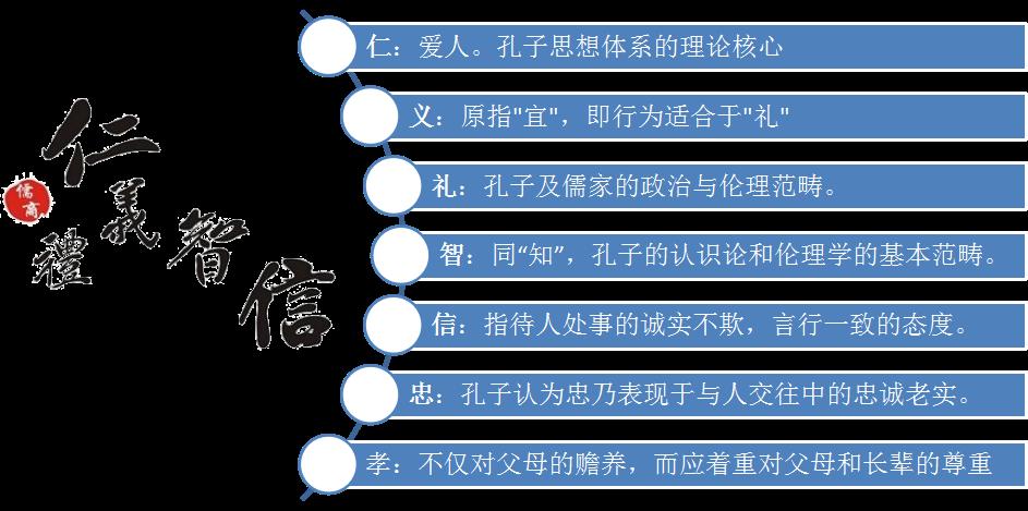 manbetx官网网扯门窗|家庭文化系列报道之——儒家